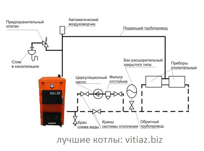 проект котельная с использованием газового котла малой мощностью выброс газа в отмасферу безопасност